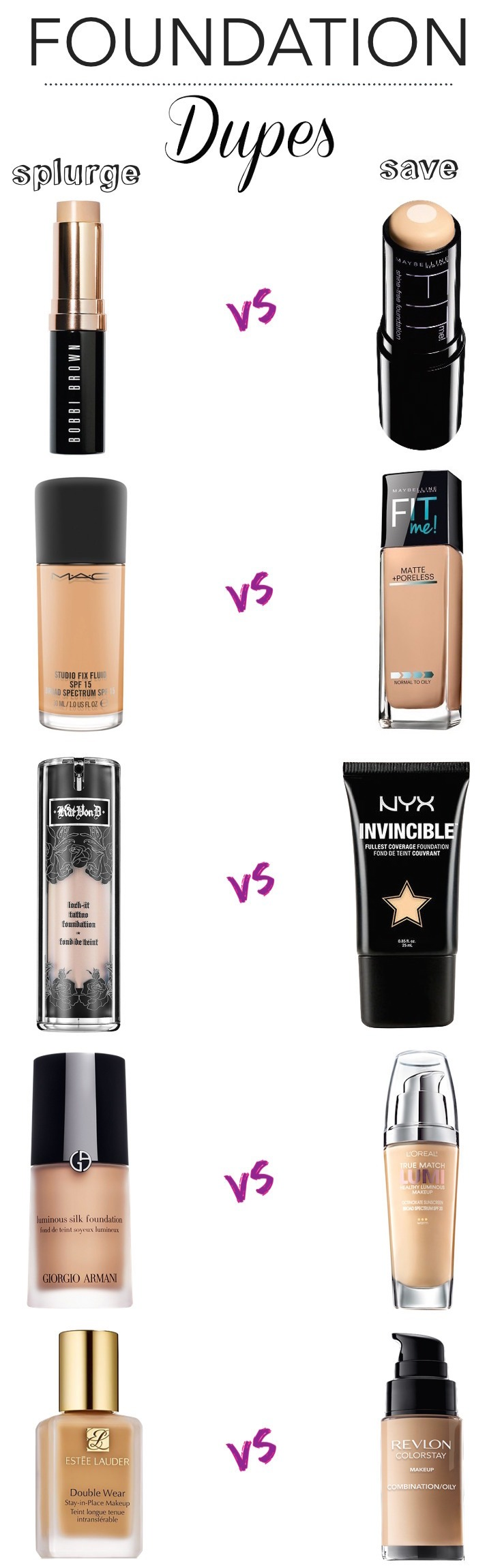 Splurge Vs Save 10 Amazing Drugstore Dupes For High End Foundations