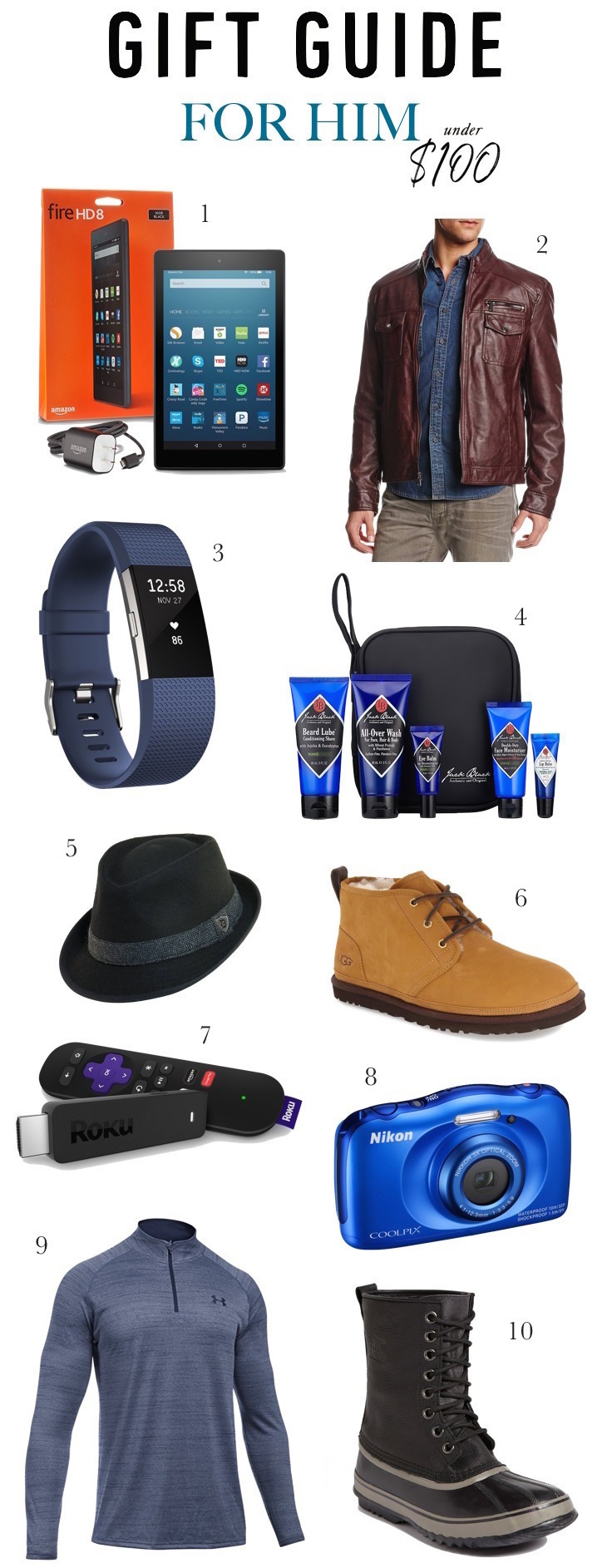 Looking for Christmas gift ideas for your husband, dad, boyfriend or brother? Click to see 20 stylish, useful and affordable holiday gift ideas for him that are sure to please!